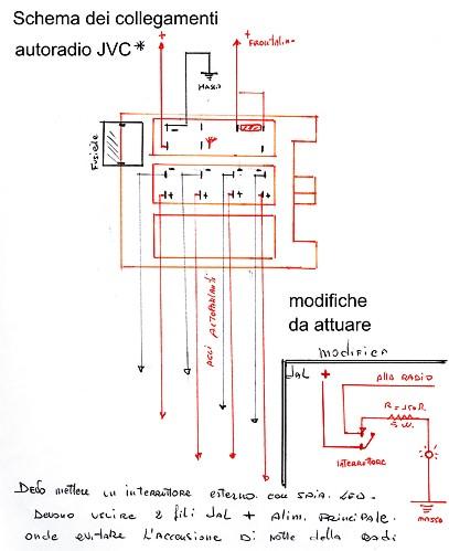 Schema elettrico ecg